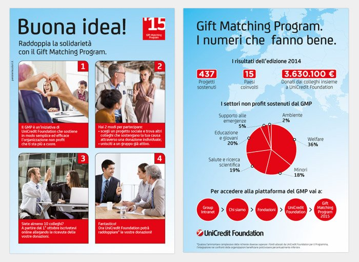 Unicredit Foundation - Gift Matching Program